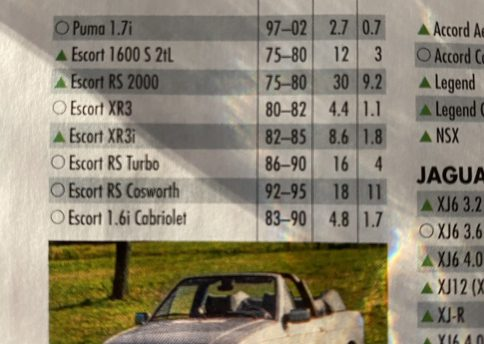 Preis RS Turbo